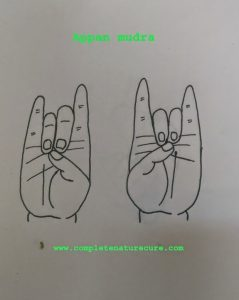 Mudra For Burning or Painful Urination