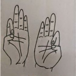 Mudra for loose motions