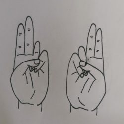 Mudra for Eye problems