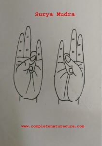 Mudra for liver ailments